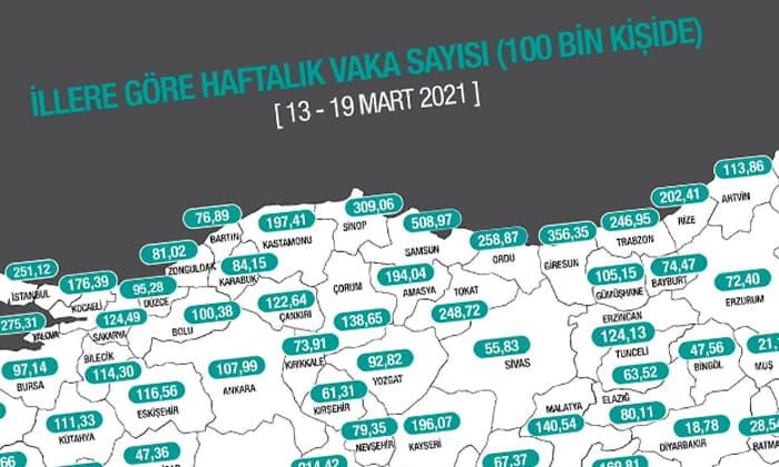 İllere göre vaka sayısı tablosu güncellendi (13-19 Mart)